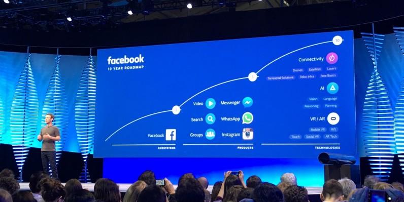 مسیر پیش روی Facebook برای 10 سال آینده: اینترنت رایگان، ربات ها و واقعیت افزوده