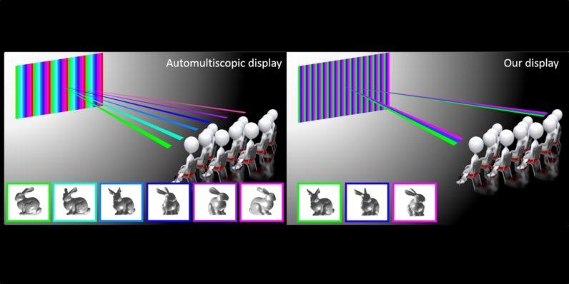 فیلم 3D بدون عینک