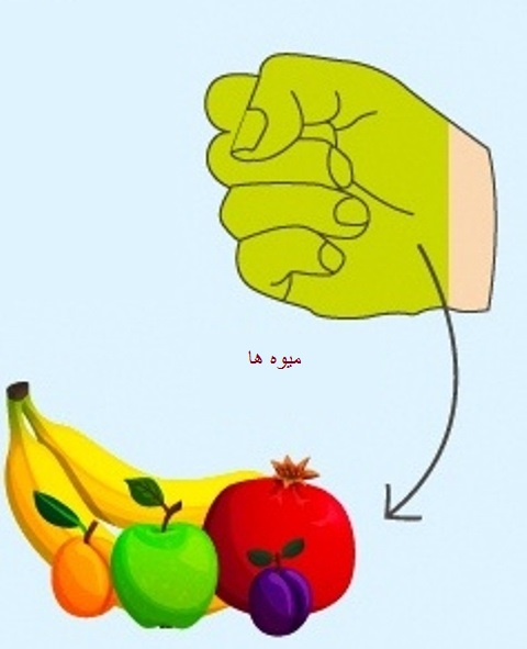 رژیم غذایی کف دست