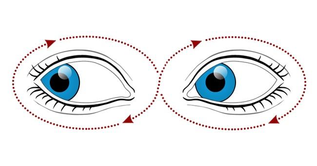 تقویت چشم با گردش چشم