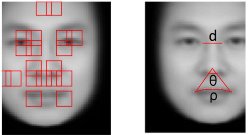 تشخیص چهره مجرم هوش مصنوعی