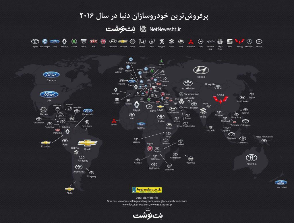 پرفروش ترین خودرو سازان
