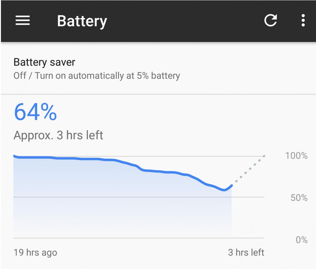 افزایش عمر باتری