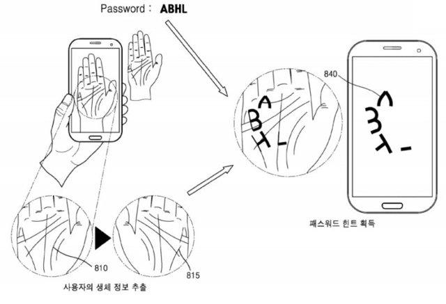 پتنت ثبت شده فناوری تشخیص کف دست