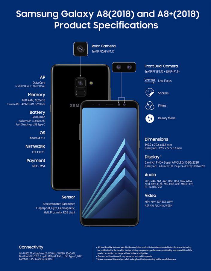 مشخصات گوشی گلکسی (2018) A8 و گلکسی (2018) A8 Plus