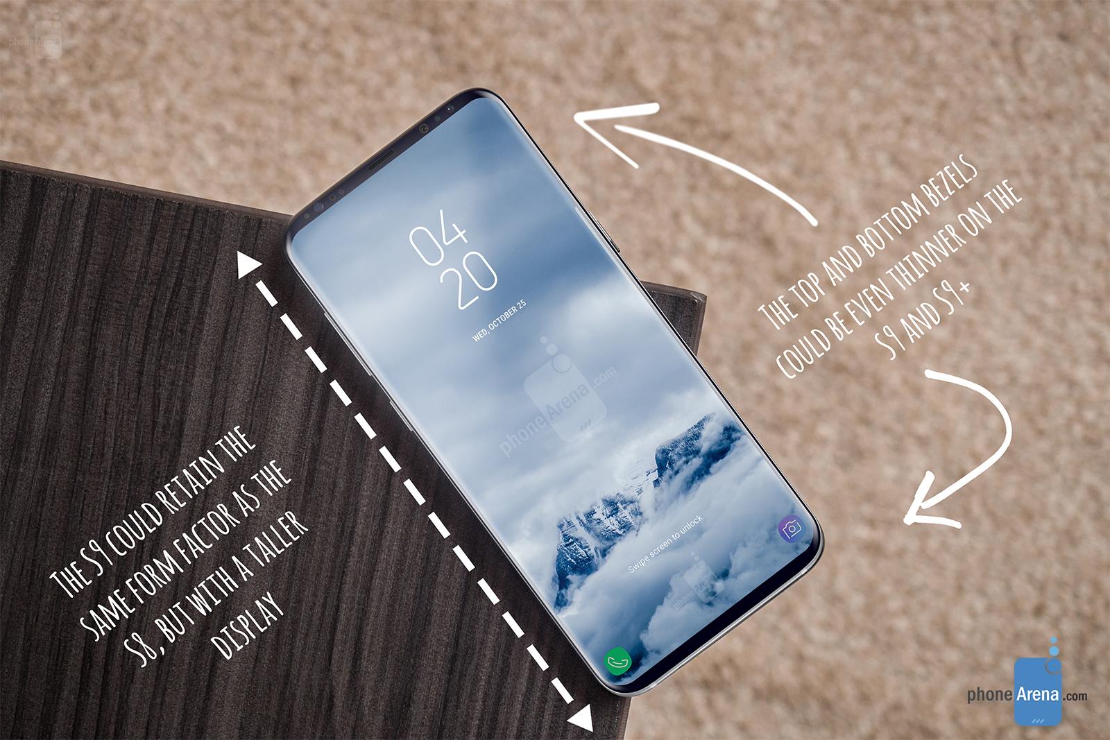 پیش بینی های صفحه نمایش Galaxy S10