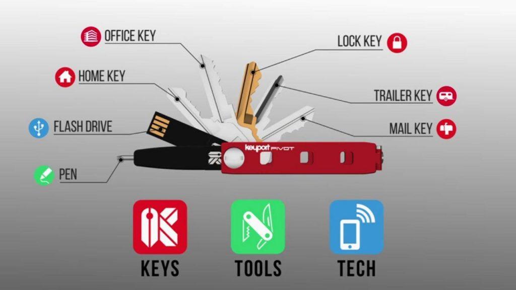 دسته کلید Keyport یک چندکاره مدرن سوئیسی که خیال شما را بابت همه چیز راحت میکند!