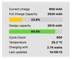 پنج موردی که باتری آیفون تان را خالی می کند!+ راه حل