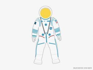 سیر تکامل 57 ساله لباس های فضایی و مدل های جدیدی که به زودی از فضانوردان ناسا محافظت خواهد کرد!
