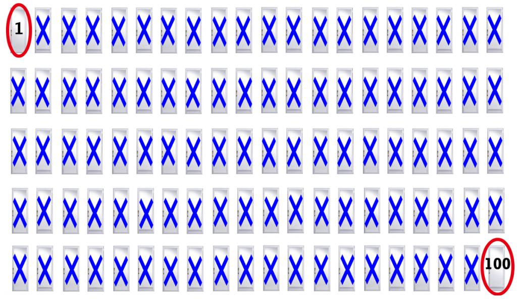 پارادکس مونتی هال، مسئله ای احتمالاتی که 10،000 خواننده از پاسخ آن خشمگین شده اند!