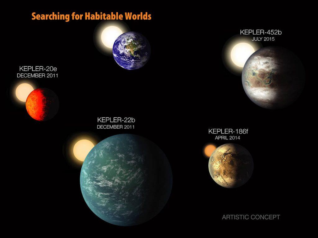 اخترفیزیکدانان معتقدند جستجوی ماهواره های فضایی به ما در یافتن بیگانگان کمک می کند!
