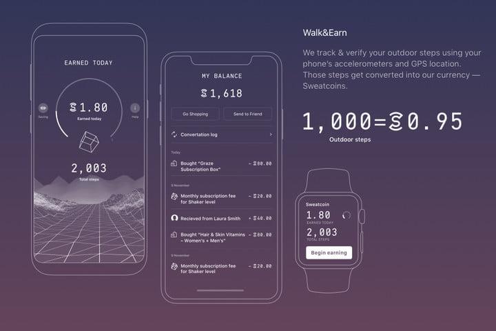 معرفی اپلیکیشن Sweatcoin