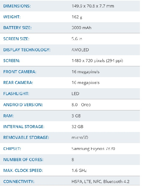بررسی Galaxy A6 2018 : مشخصات فنی