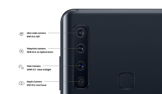 دوربین چهارگانهی قدرتمند