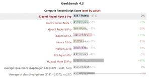 Geekbench 4.3: محاسبه امتیاز RenderScript