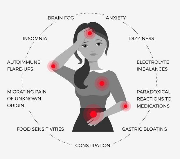 به هشدارهای بدن توجه کنید. شاید بدن شما نیاز به سم زدایی داشته باشد