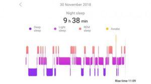 آنر بند 4 خواب شما را به چهار قسمت خواب سنگین، سبک، REM و زمان بیداری تقسیم مینماید
