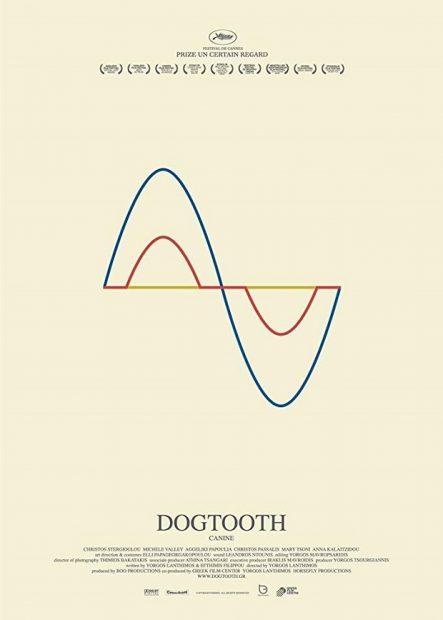 پوستر تامل برانگیز فیلم Dogtooth دندان نیش